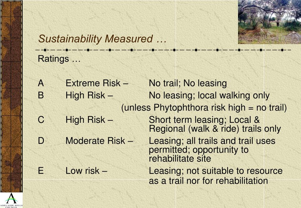 Sustainability Measured …