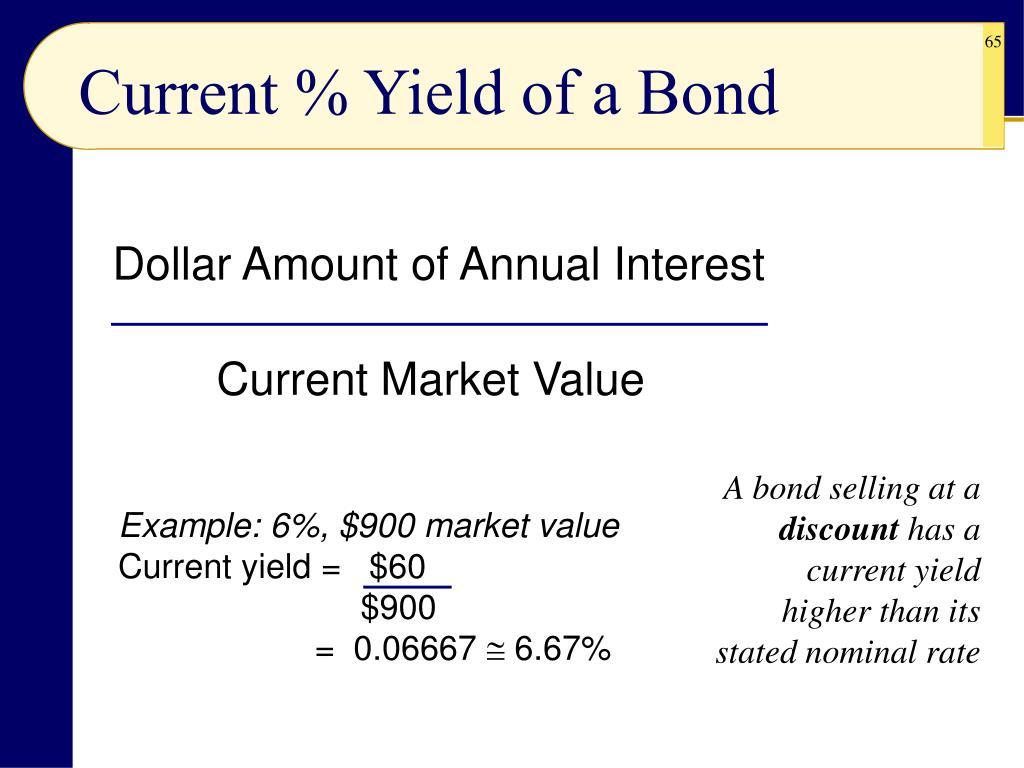 Dollar Amount of Annual Interest