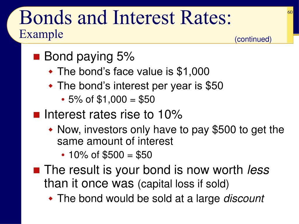Bonds and Interest Rates:
