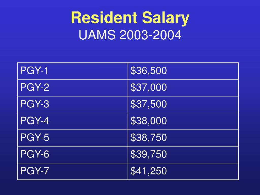 Resident Salary