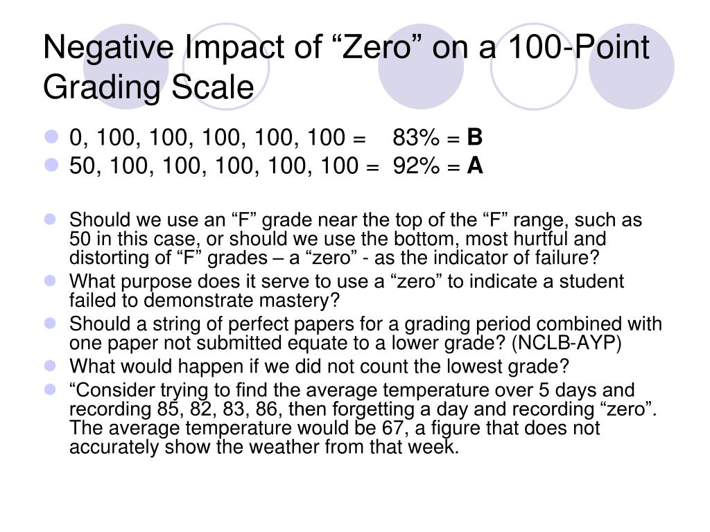 100 point grading scale ppt grading practices douglas reeves ph d powerpoint 9161