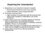 exploring the mismatches22