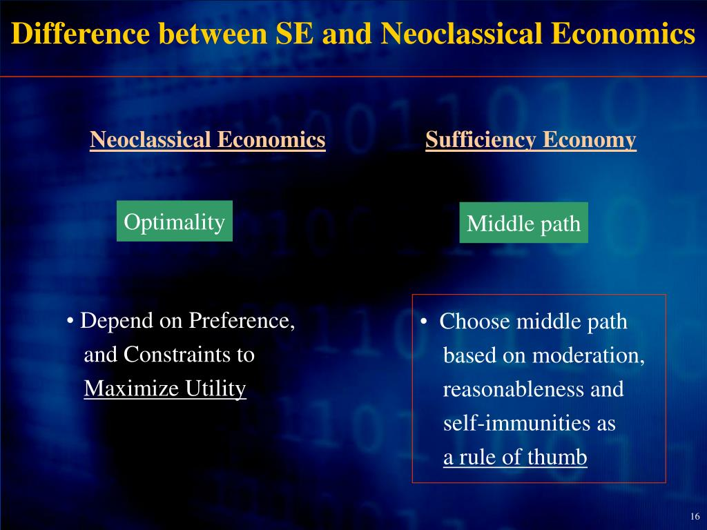 Difference between SE and Neoclassical Economics