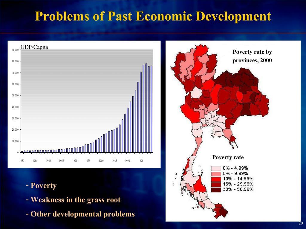 Problems of Past Economic Development