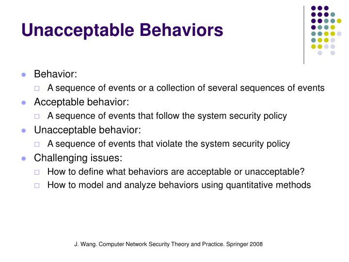 acceptable and unacceptable behaviors Unacceptable behaviour  unacceptable behaviour is behaviour that, having regard to all of the circumstances, would be offensive, belittling, abusive or threatening.