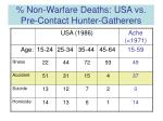 non warfare deaths usa vs pre contact hunter gatherers