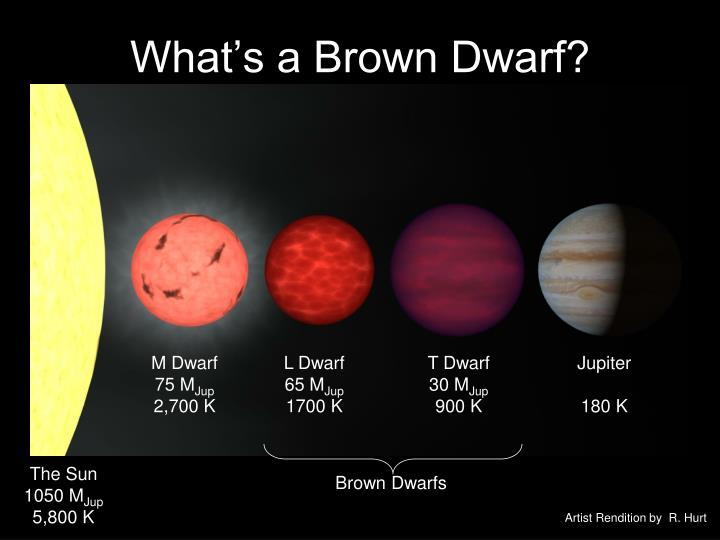 What s a brown dwarf