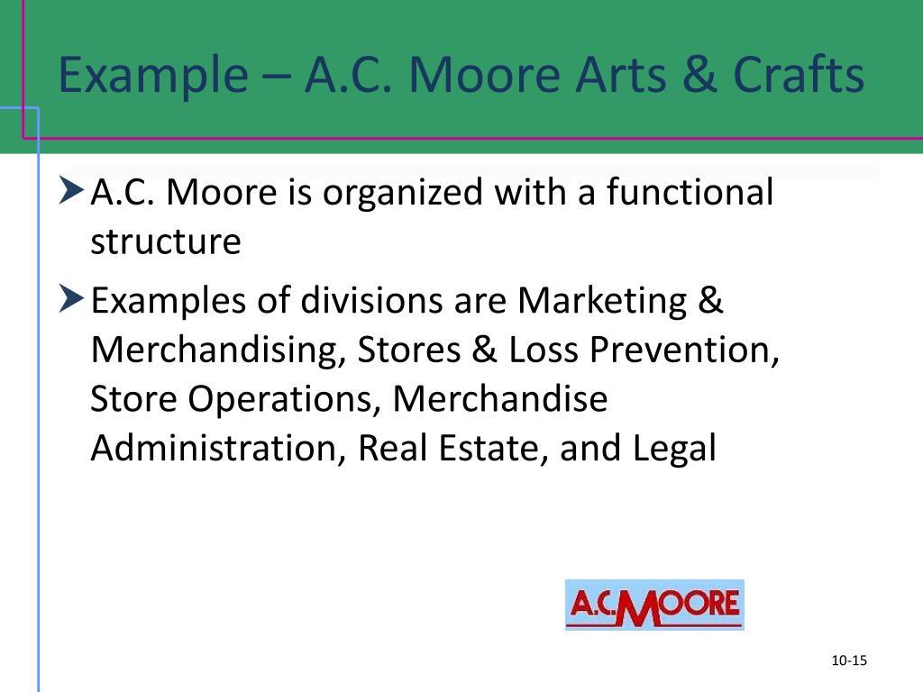 Example – A.C. Moore Arts & Crafts