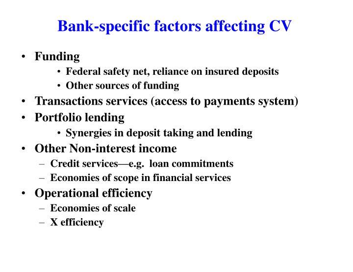 Bank-specific factors affecting CV