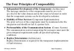 the four principles of composability