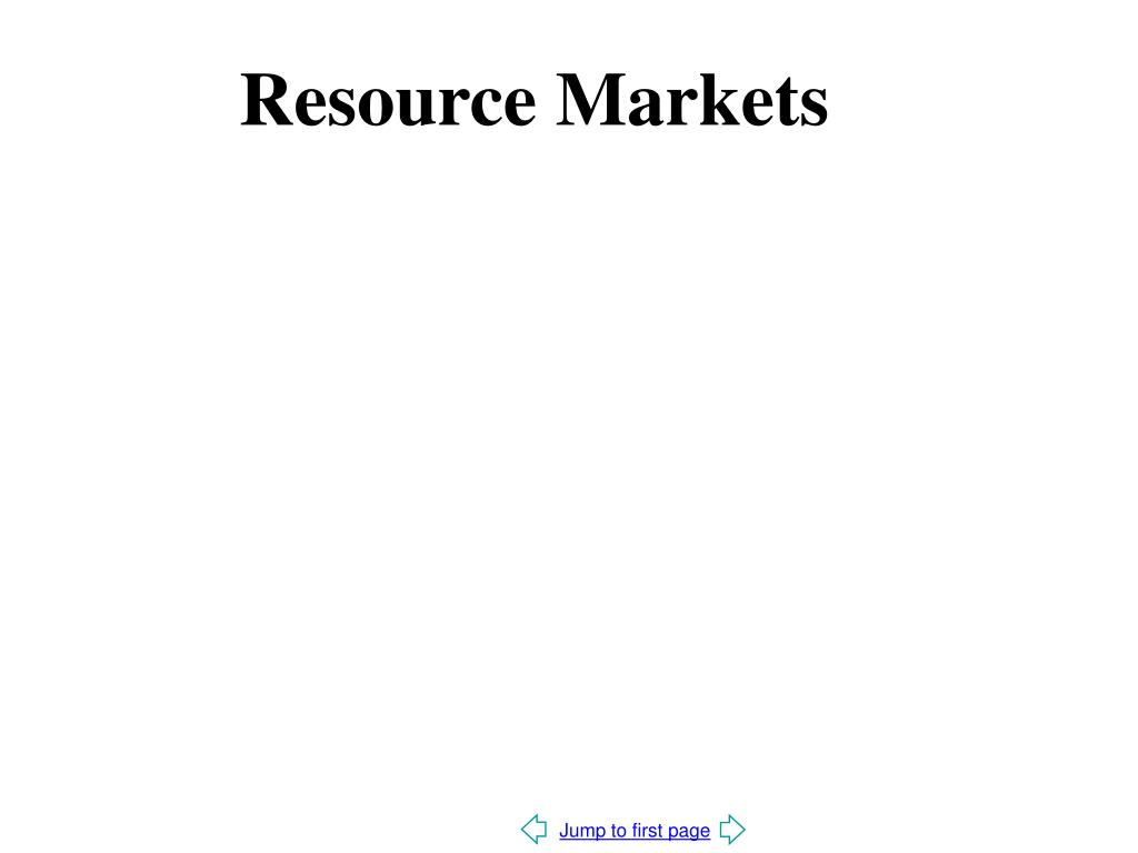 resource markets l.