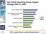 top trends impacting human capital strategy 2003 vs 2004