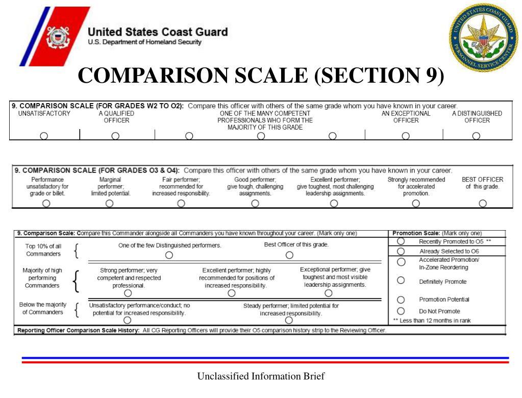 COMPARISON SCALE (SECTION 9)