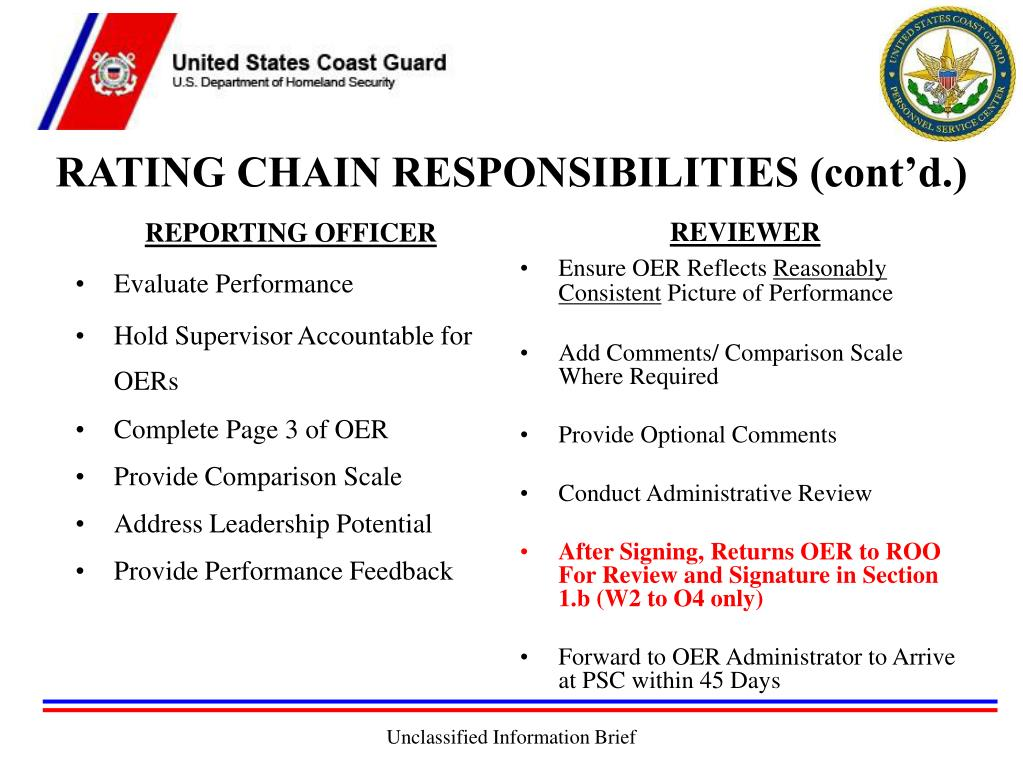 REPORTING OFFICER