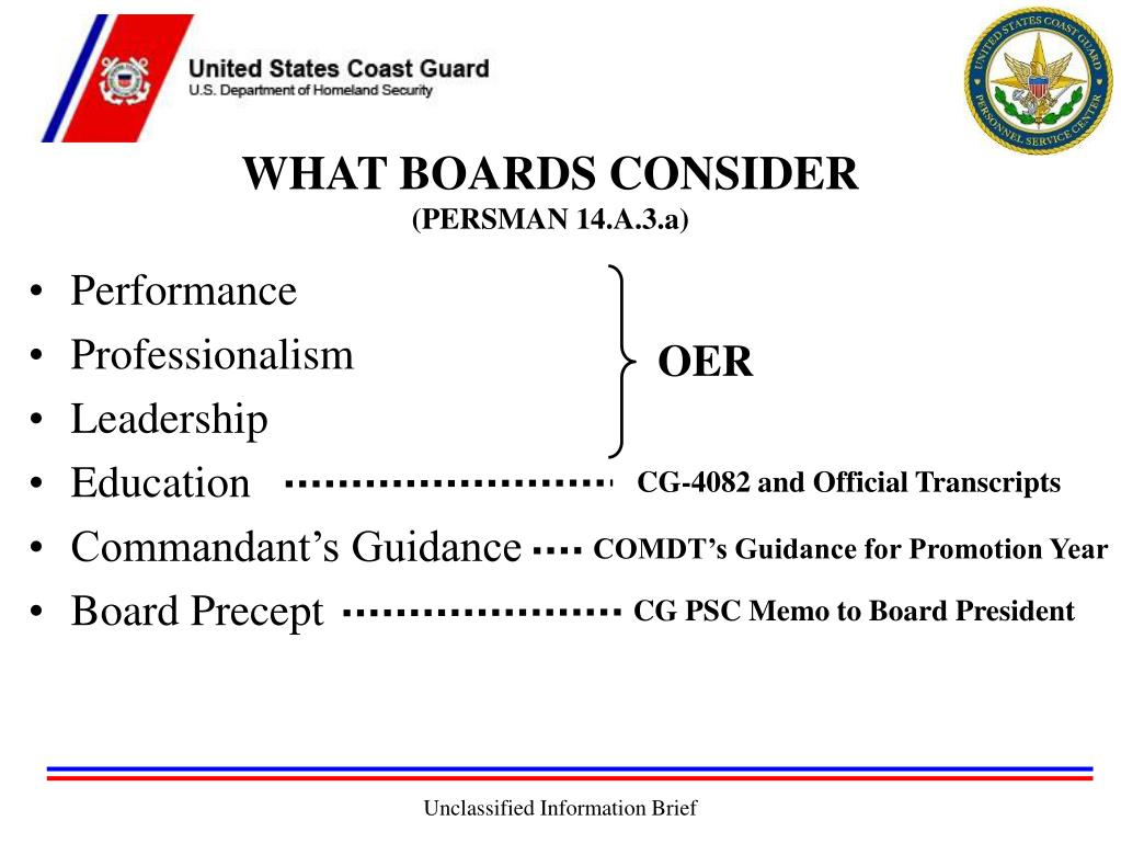 WHAT BOARDS CONSIDER