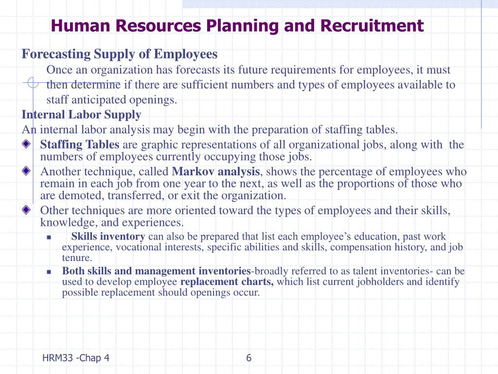 Human Resources Planning and Recruitment
