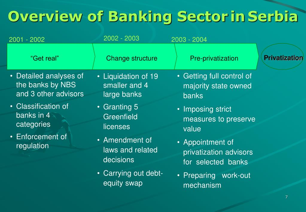 Overview of Banking Sector