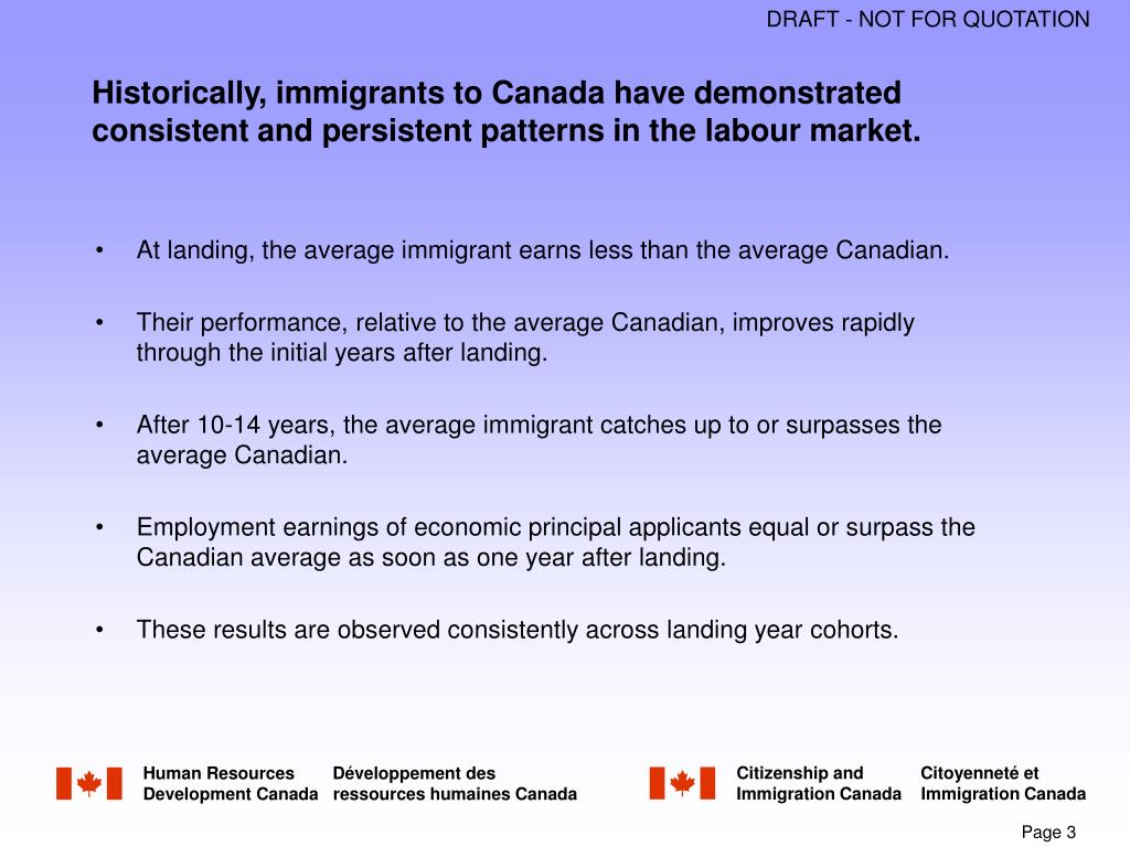 Historically, immigrants to Canada have demonstrated consistent and persistent patterns in the labour market.