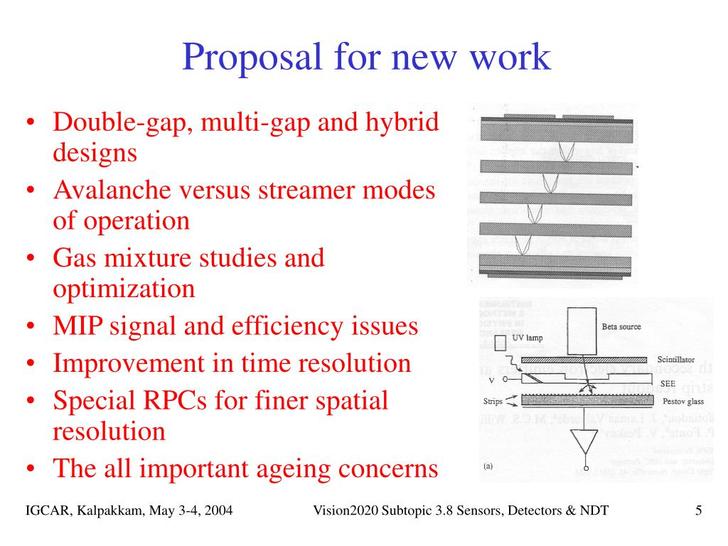 Proposal for new work