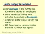 labor supply demand