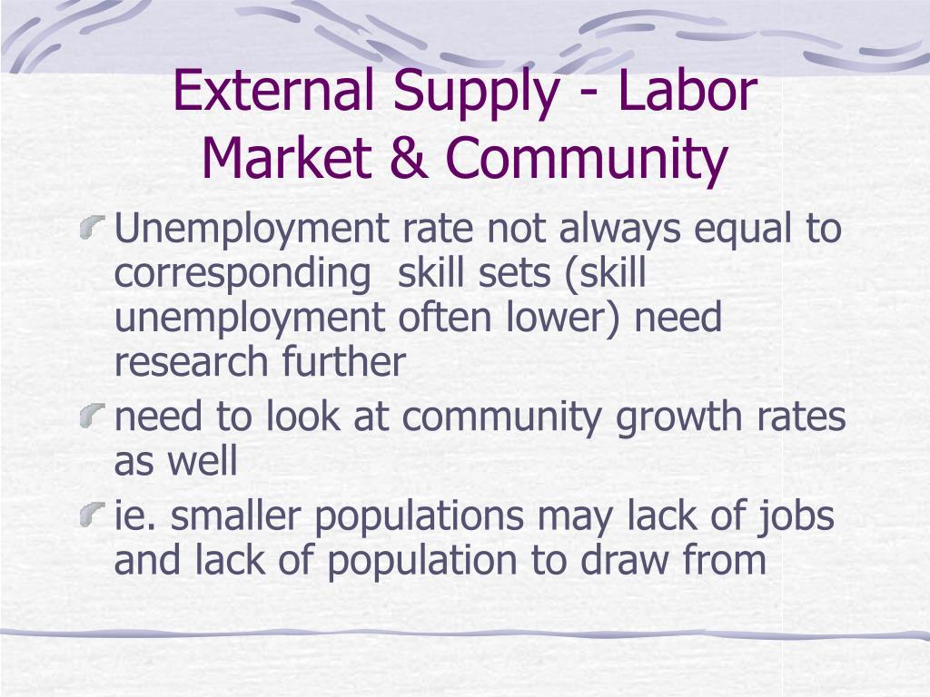 External Supply - Labor Market & Community