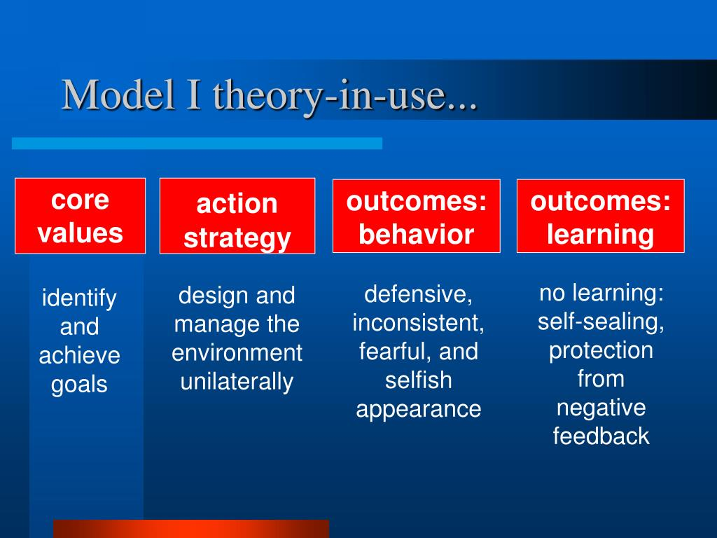 Model I theory-in-use...