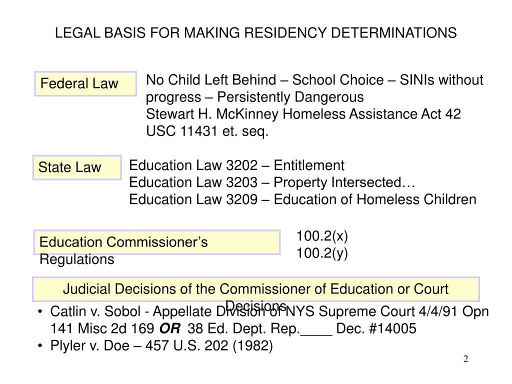 LEGAL BASIS FOR MAKING RESIDENCY DETERMINATIONS
