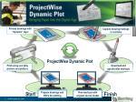 projectwise dynamic plot v8 i