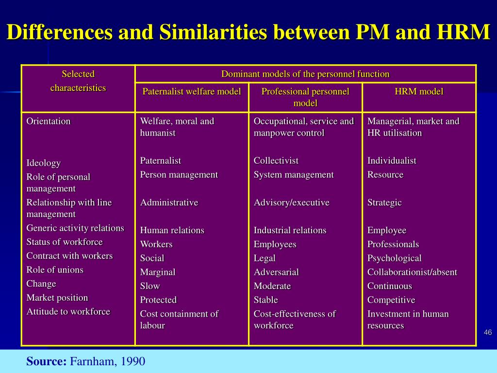 Differences and Similarities between PM and HRM