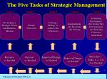 the five tasks of strategic management