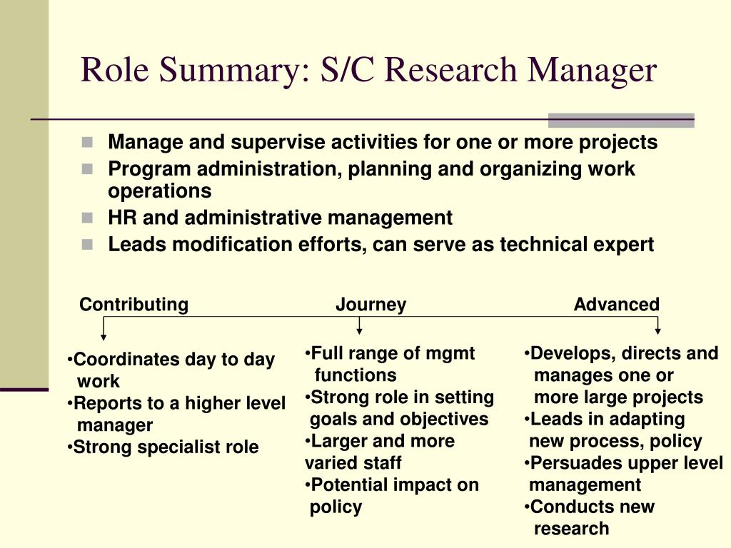 Role Summary: S/C Research Manager