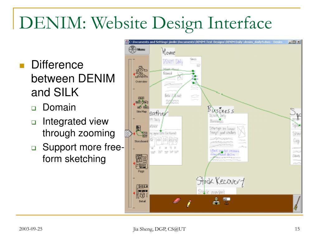 DENIM: Website Design Interface