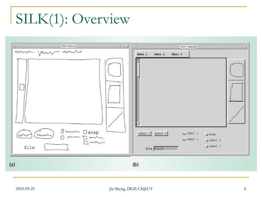 SILK(1): Overview