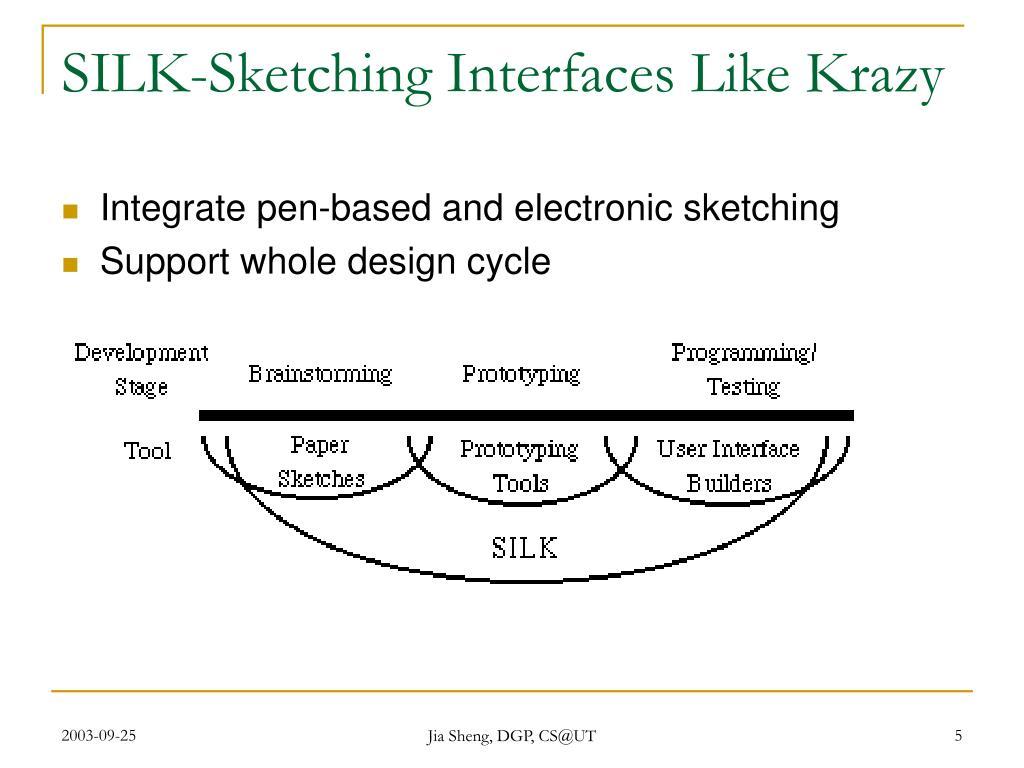 SILK-Sketching Interfaces Like Krazy