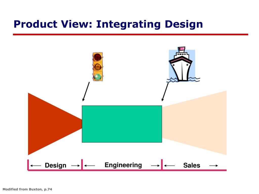Product View: Integrating Design