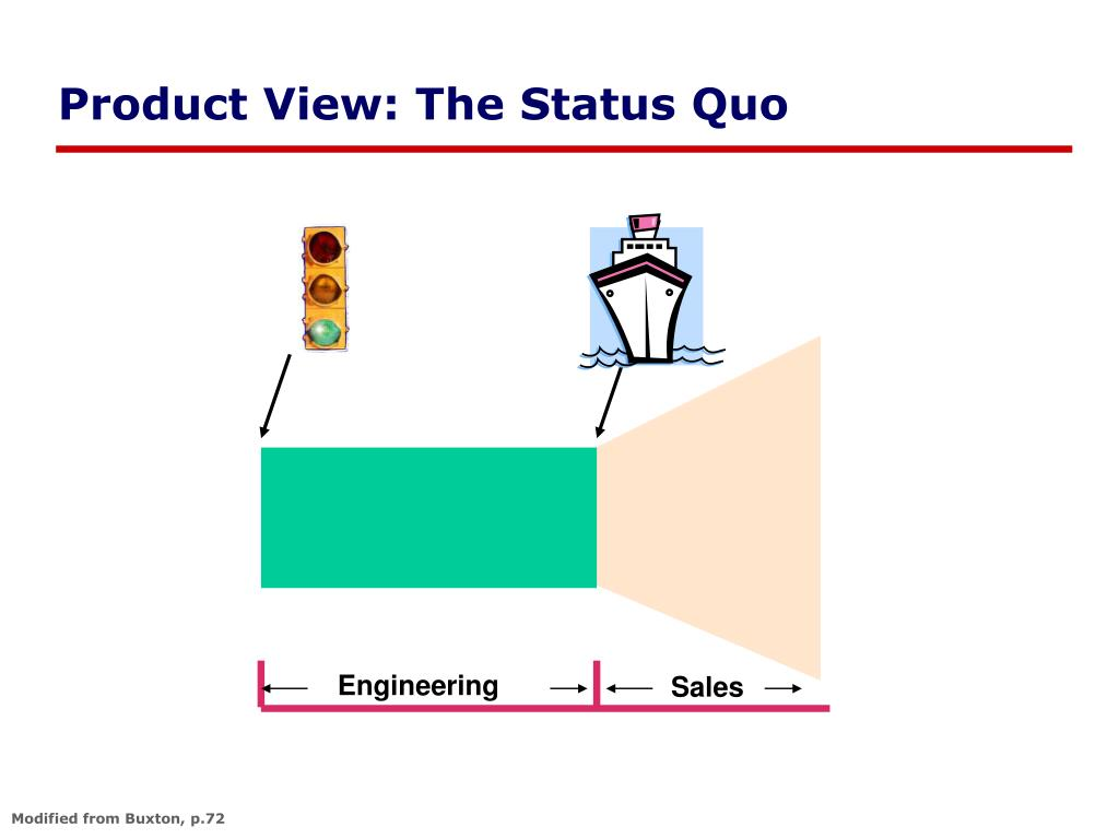 Product View: The Status Quo