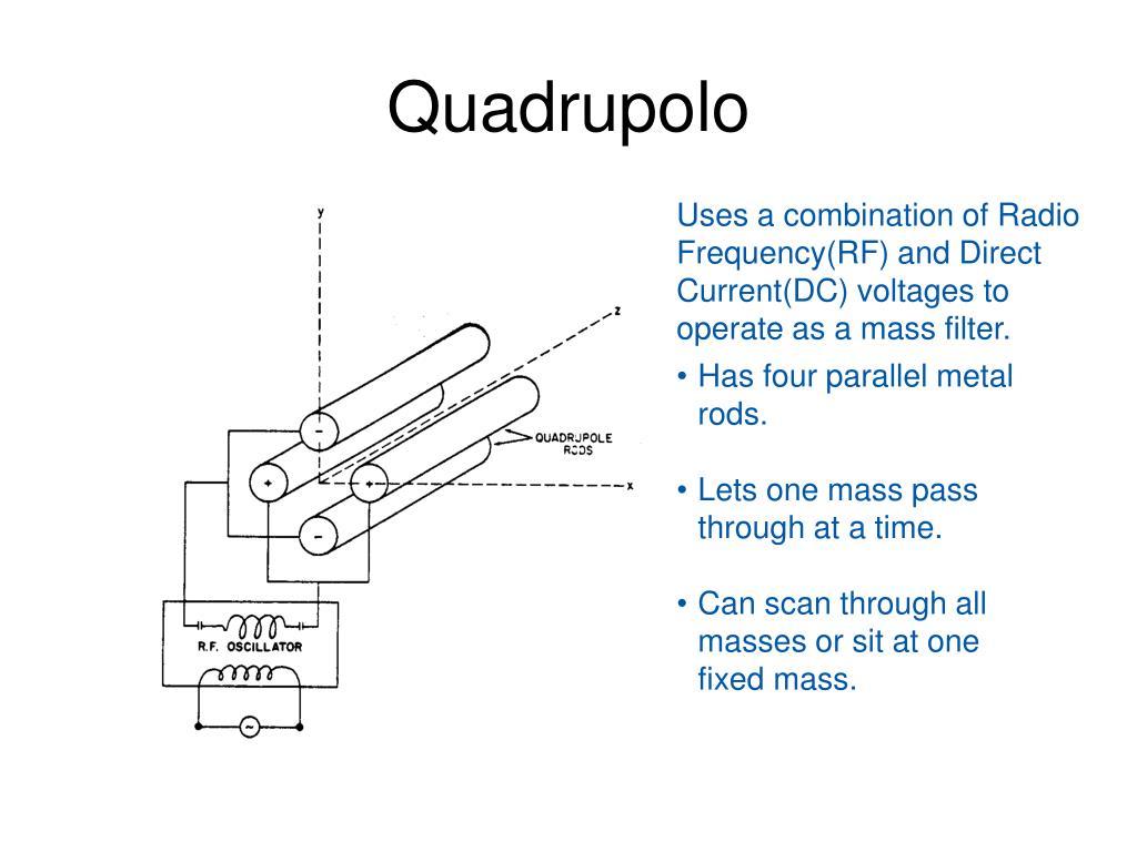 Quadrupolo