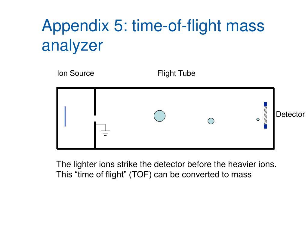 Appendix 5: time-of-flight mass analyzer