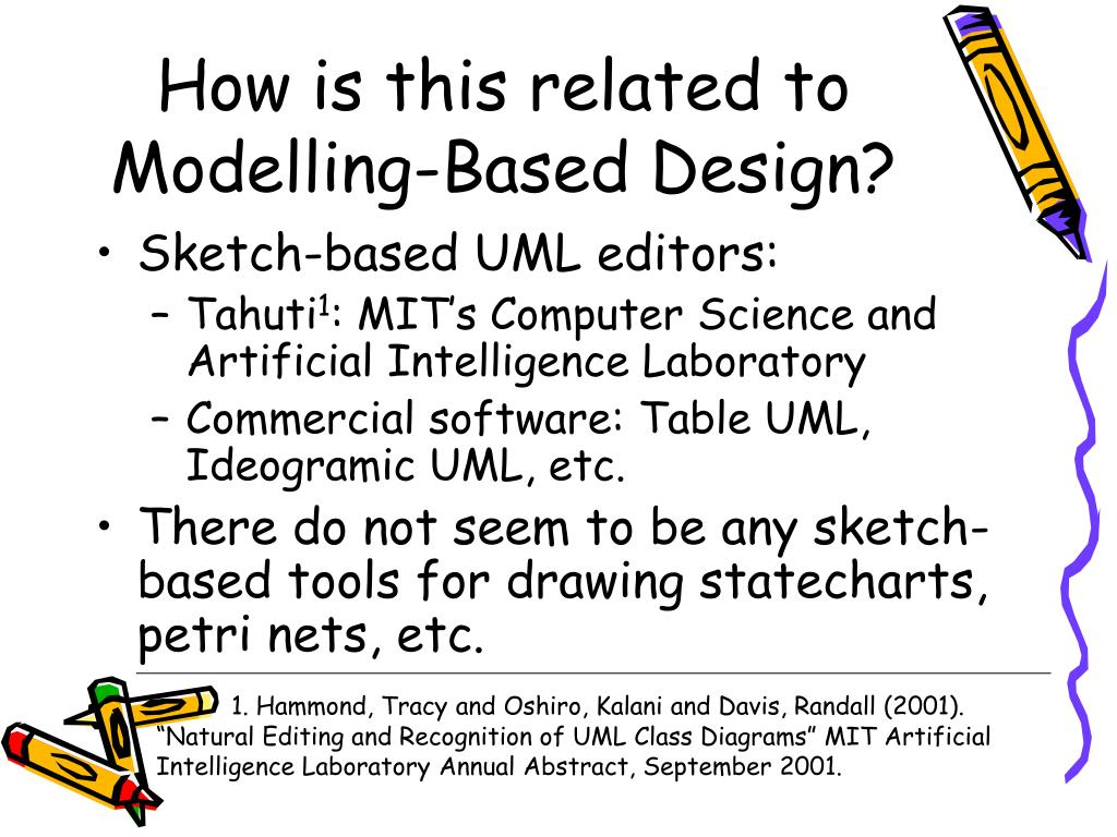 How is this related to Modelling-Based Design?