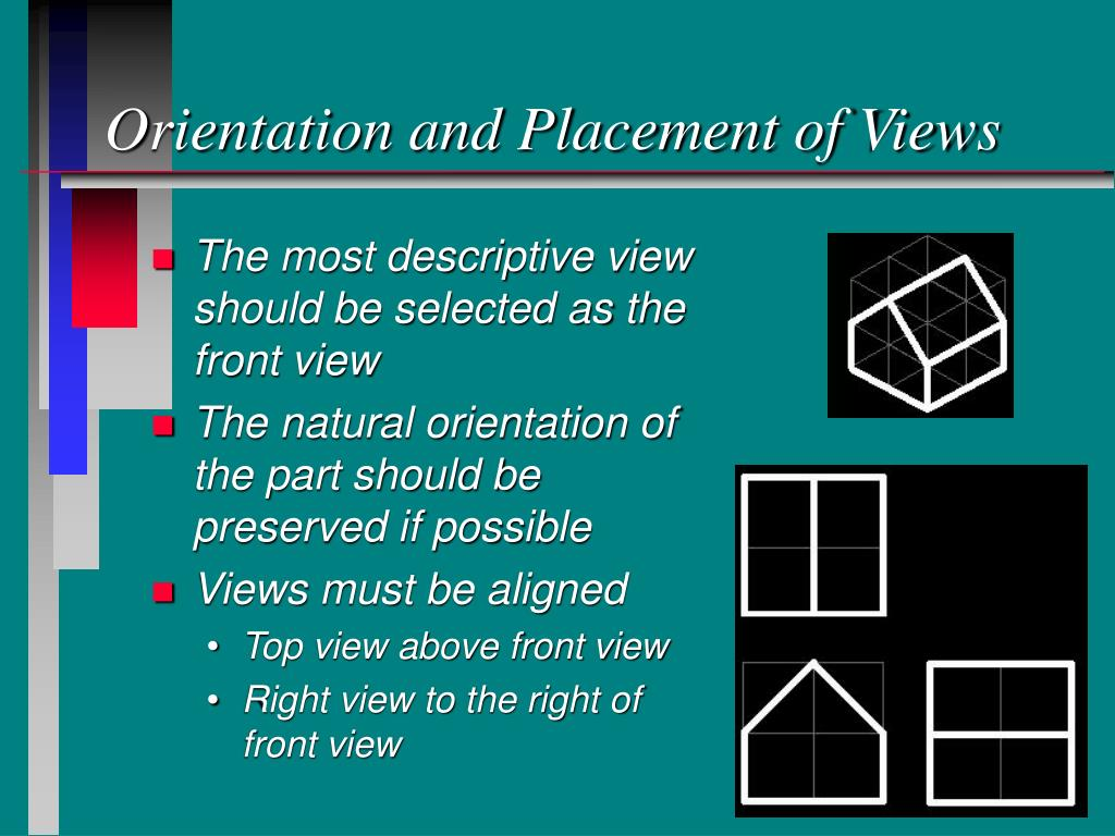 Orientation and Placement of Views