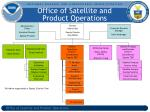 office of satellite and product operations3