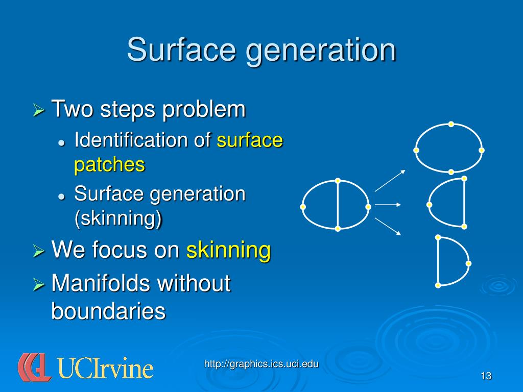 Surface generation