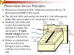 photovoltaic device principles21