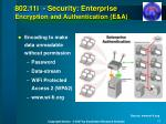 802 11i security enterprise encryption and authentication e a
