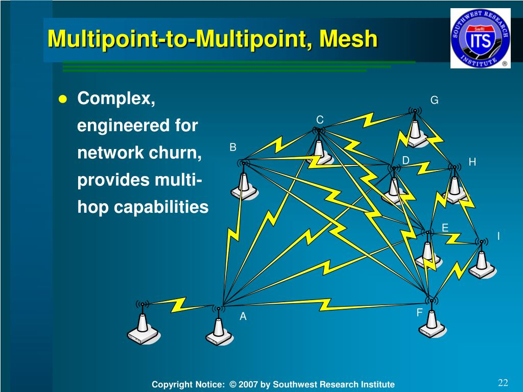 Multipoint-to-Multipoint, Mesh