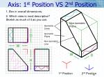 axis 1 st position vs 2 nd position