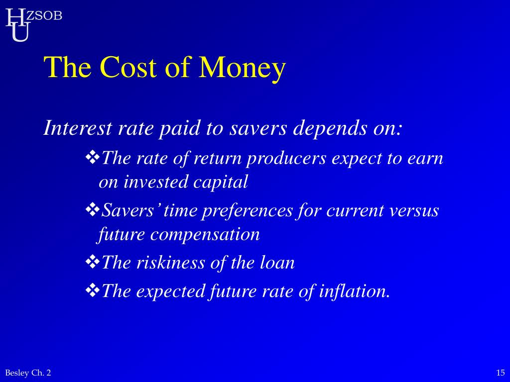 The Cost of Money