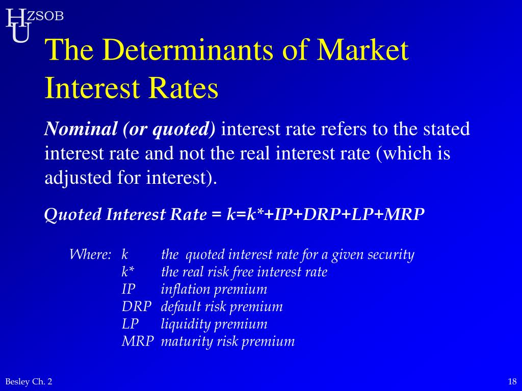 The Determinants of Market Interest Rates