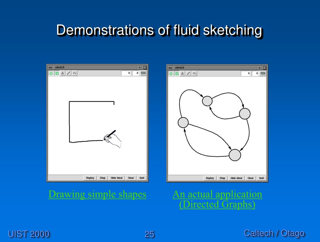 Demonstrations of fluid sketching
