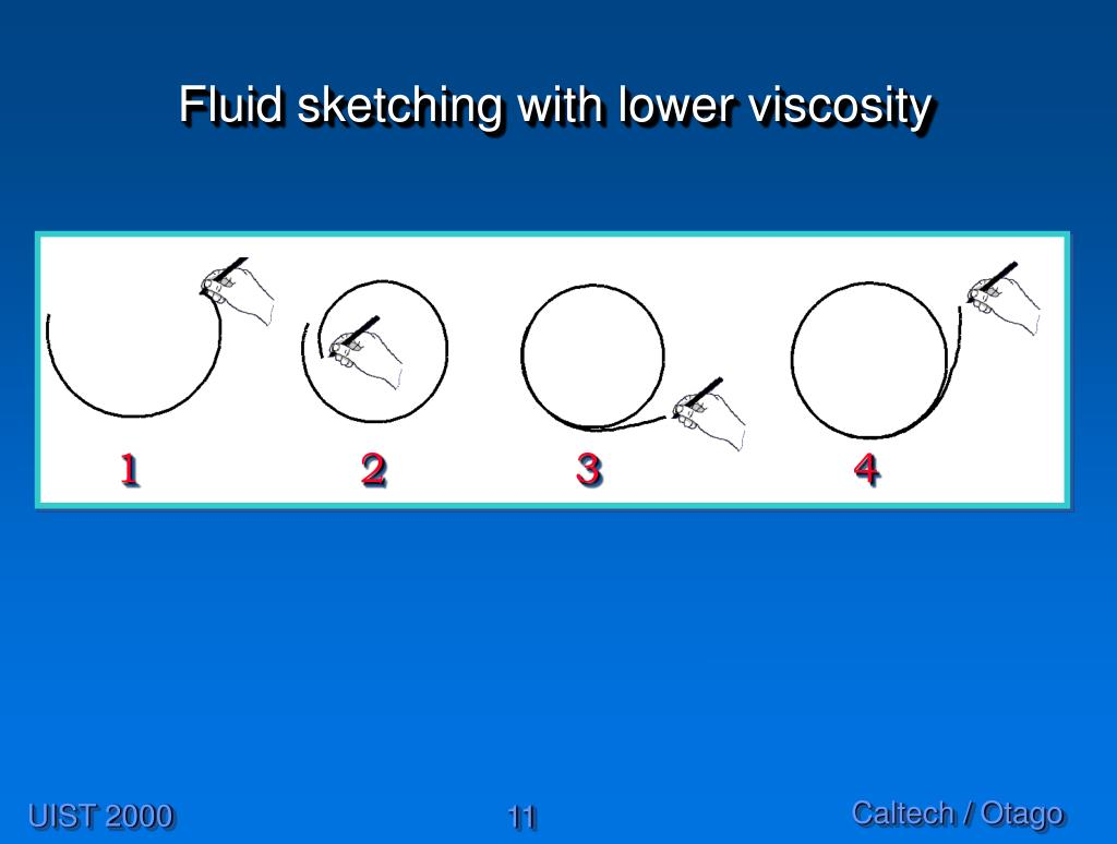 Fluid sketching with lower viscosity